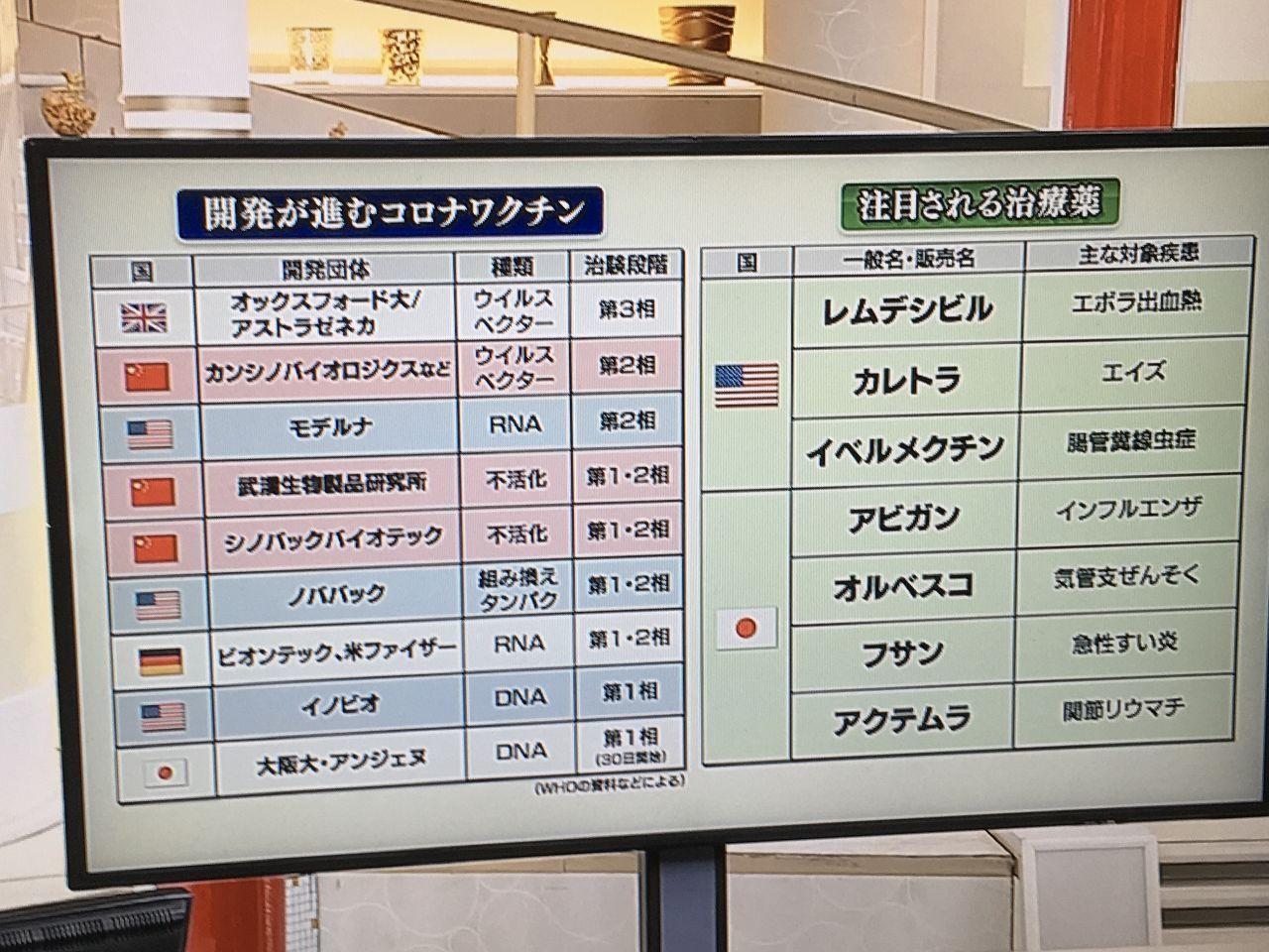 テイラーラボ ボロ株  大阪大・アンジェヌwww🤣🤣🤣