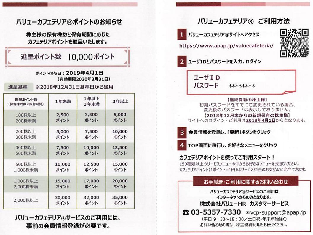 6078 - (株)バリューHR 【 株主優待 到着 】(200株 3年以上) カフェテリアポイント10,000ポイント -。