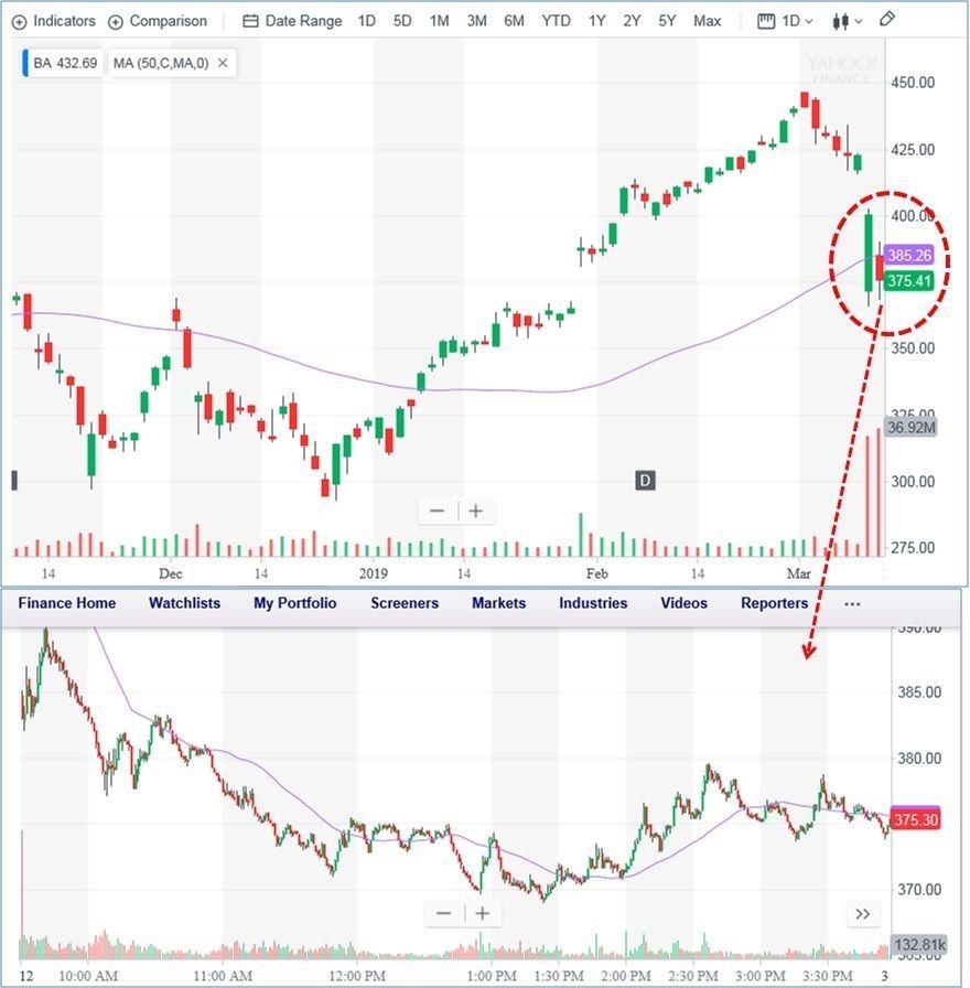 株価 Sec カーボン