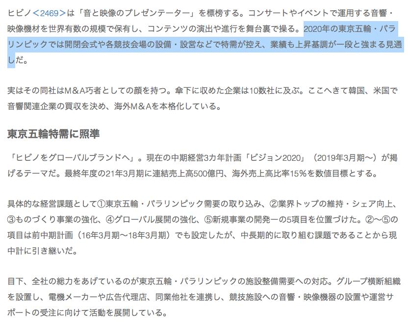 2469 - ヒビノ(株) 東京オリンピック銘柄って誰も気づいてない様子 同じメディアリンクスはS高なのにね
