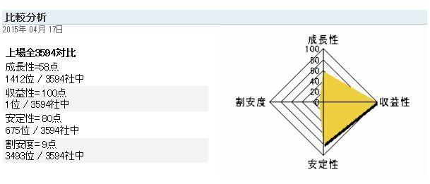 6037 - (株)ファーストロジック ロイターの銘柄情報に記載されています。