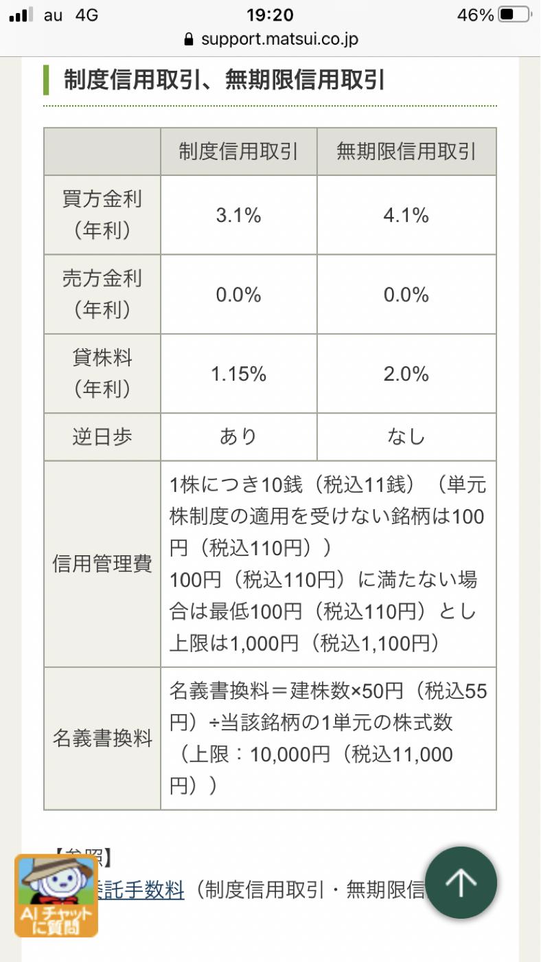1357 - (NEXT FUNDS) 日経ダブルインバース上場投信 松井証券 名義書換料 で検索したら普通に↓のが出てきましたよ。ここは決算日が5月20日なの