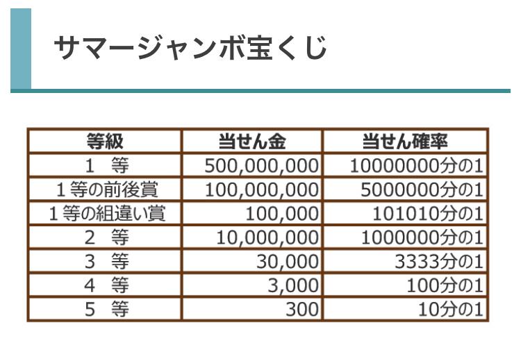4502 - 武田薬品工業(株) 日経の記事読みました。  あらゆる体細胞に分化するIPS細胞の活用や AIの活用で、臨床試験の短縮化