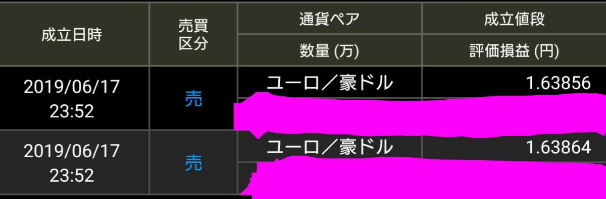アヤの為替・株情報【継続版】 ユーロコアラ、売り