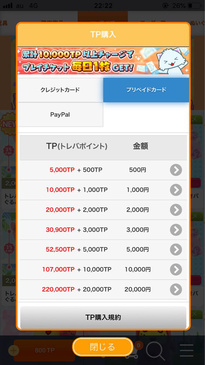 3810 - サイバーステップ(株) 昨日もアップしましたが、現在のTP(既存のアプリ)