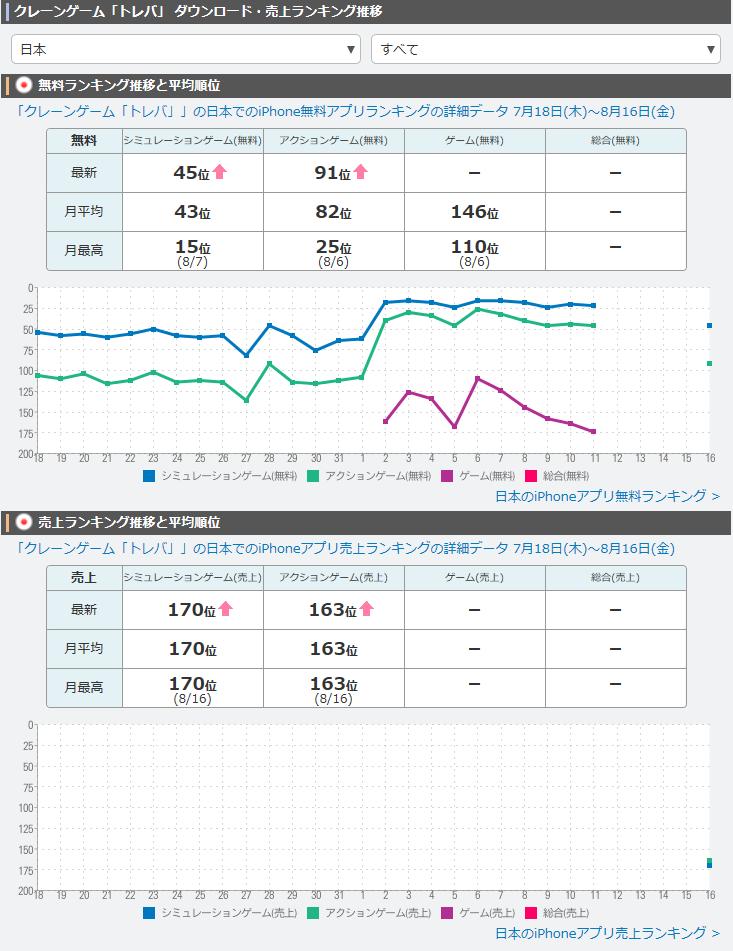 ステップ 株価 掲示板 サイバー