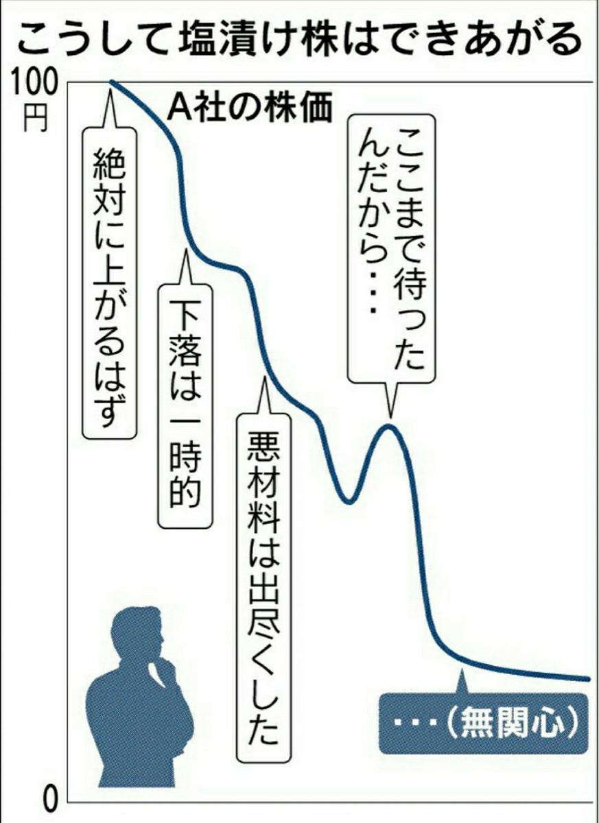 8508 - Jトラスト(株) 糞トラスト信者共