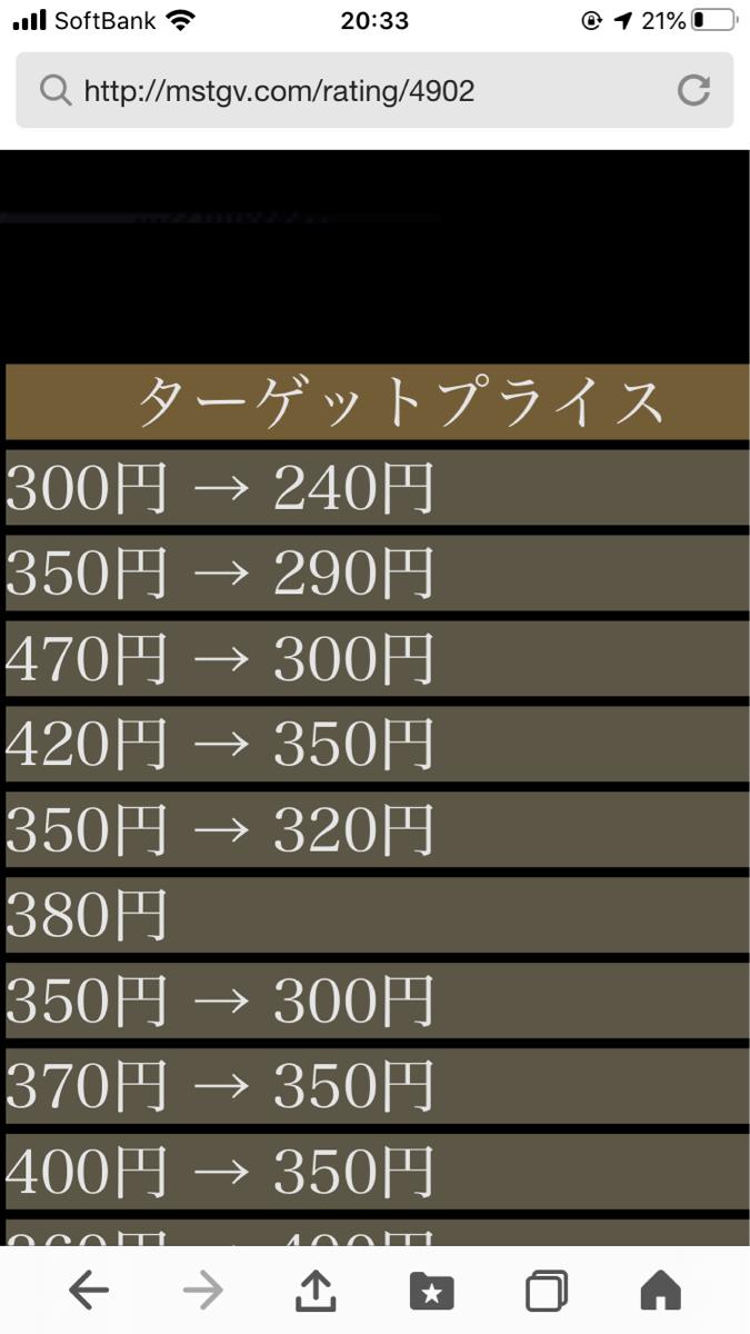 4902 - コニカミノルタ(株) ターゲットプライス240円。 まさか今、信用ドアホルダー居ないよな? 爆損している鹿馬居ないよな?