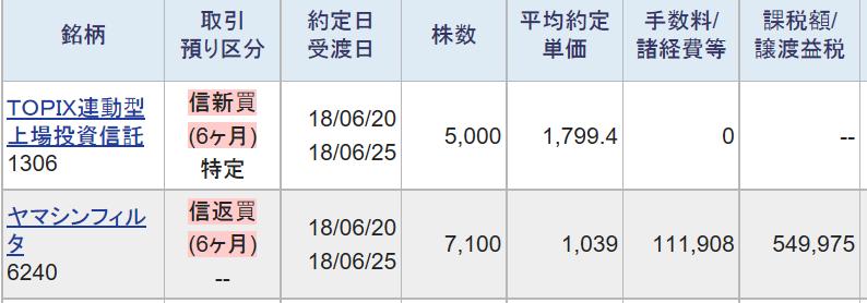 6240 - ヤマシンフィルタ(株) 下に長~いヒゲは、売り方が阻止する