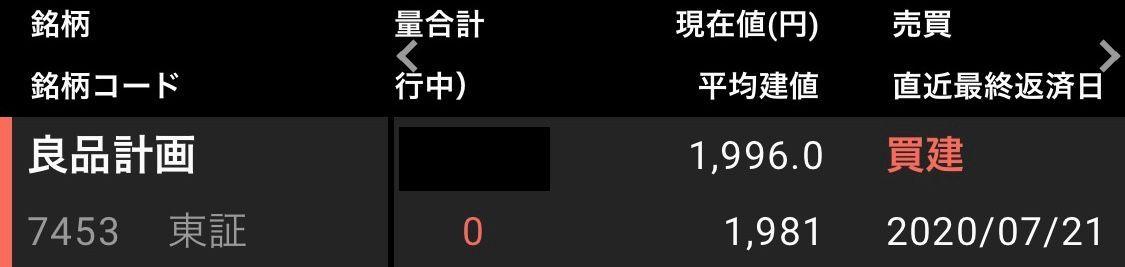 7453 - (株)良品計画 本日より参戦🐵✨