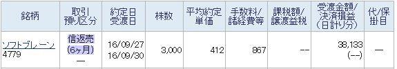 東京電力 大雑把さんの推奨銘柄ソフトブレーン、昨日買って利確し38,000円ほどGETしたものの 高値まで我慢
