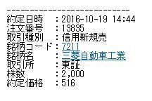 東京電力 私は昨日、三菱自動車が急騰したのを気付かず、気付いたのは高値536円から516円まで下がり切った時点