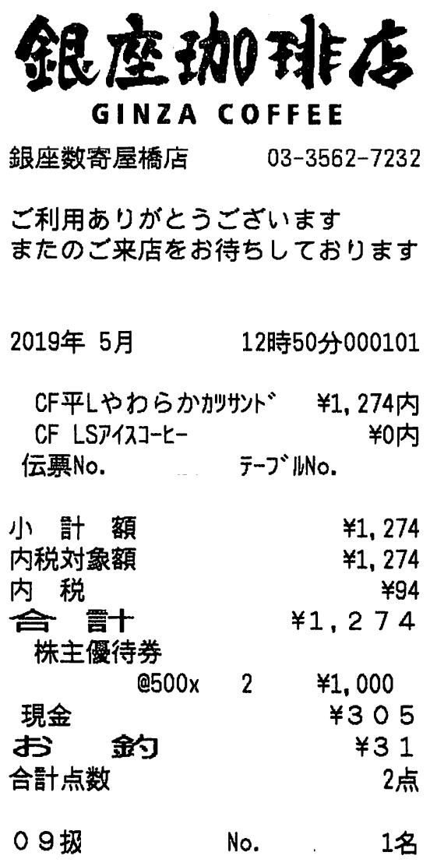 7458 - (株)第一興商 ずっと1,274円だったのに、とうとう値上げしたの? 超残念 -。