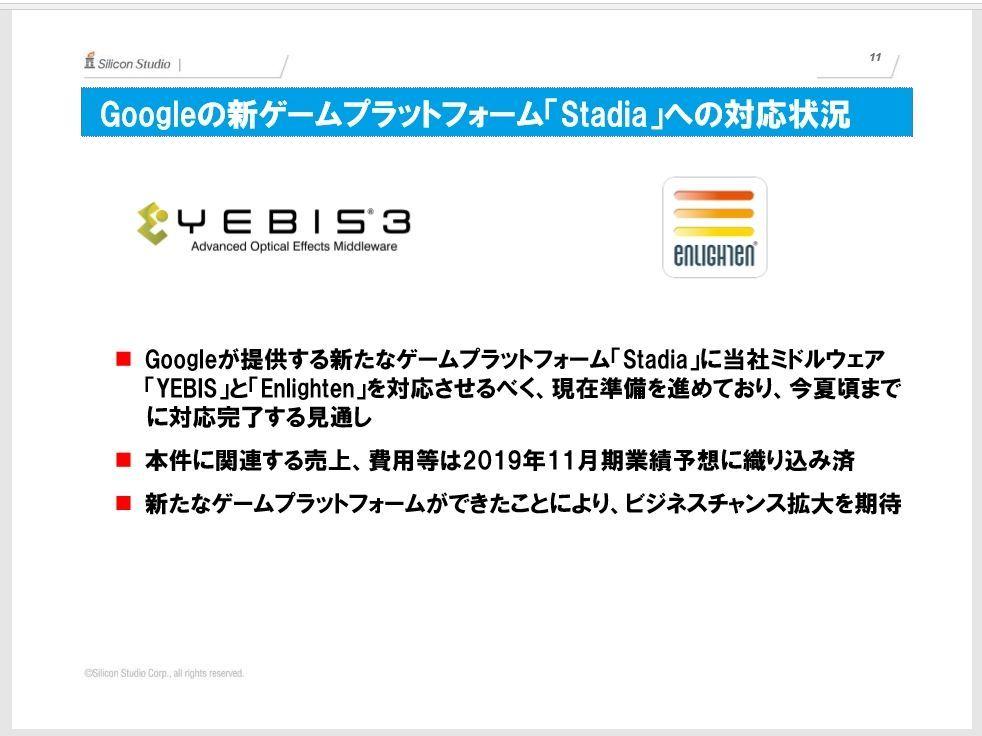 3907 - シリコンスタジオ(株) 本件(Google、Stadia)に関連する売上、費用等は今期予想に織り込み済  とあるが、そもそも