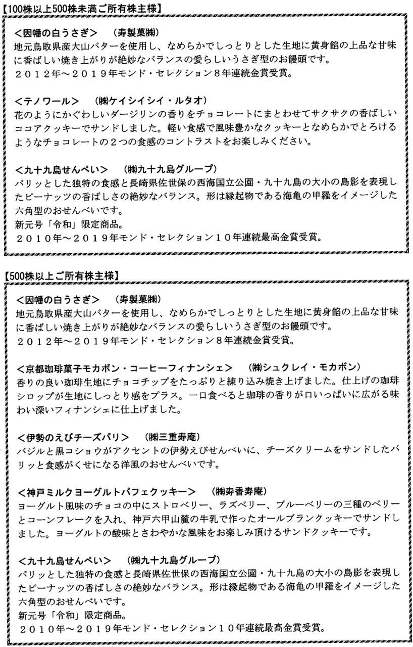 2222 - 寿スピリッツ(株) 優待商品内容 -。