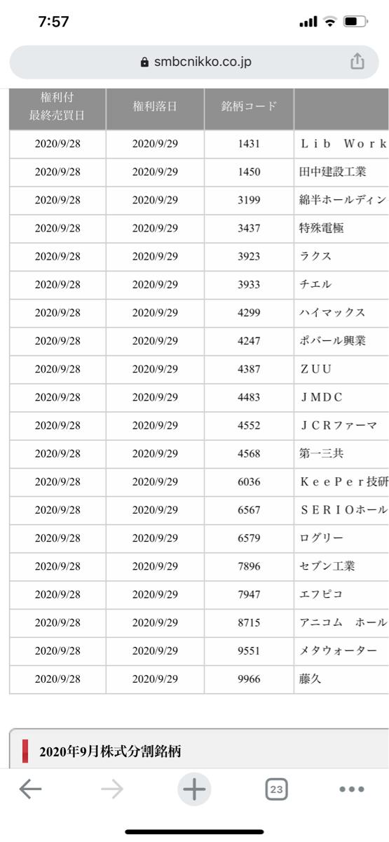 7947 - (株)エフピコ まぁ 円高 でも実は原材料仕入れ安くなる でもどうせ引っ張られる 分割までのカウントダウン 28日だ