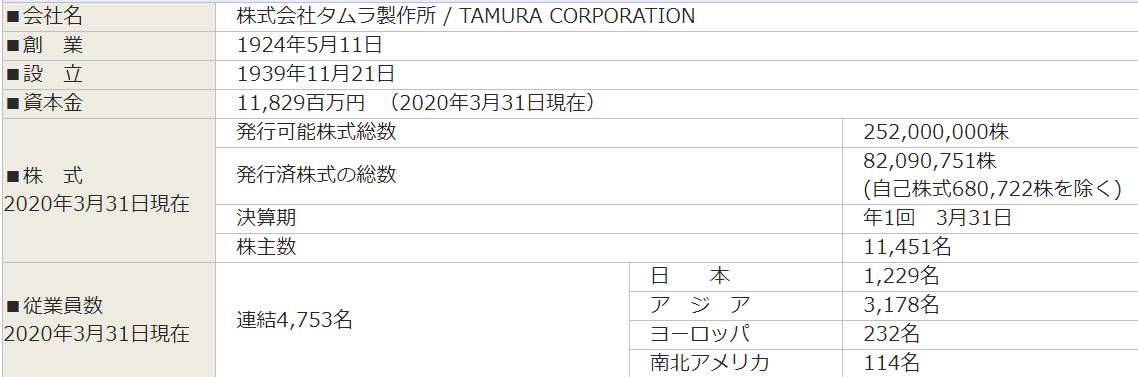 6768 - (株)タムラ製作所 創業100年を前に、世界が注目する半導体革命の~ リーディングカンパニーになったということ~よろしく