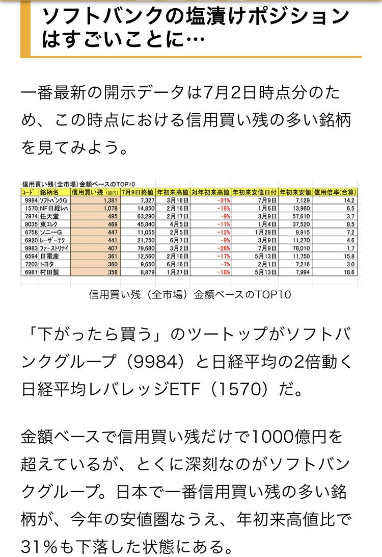 6768 - (株)タムラ製作所 値上がりを予想して買った株式が値下がりしたため値上がりを期待して長期間その株式を売らずに保有すること