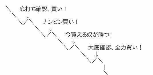 6768 - (株)タムラ製作所 1000を割ったとき990で買えました!ありがとーの人たちも忘れないでください  五大陸とか生きてん