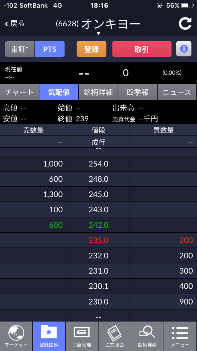 6628 - オンキヨー(株)  >PTSどうなった!