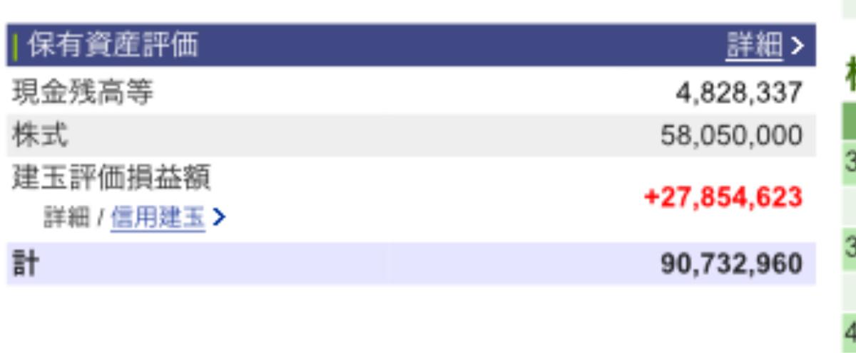 6752 - パナソニック(株) 億トレーダー割れ  パナは1400円から売っています。