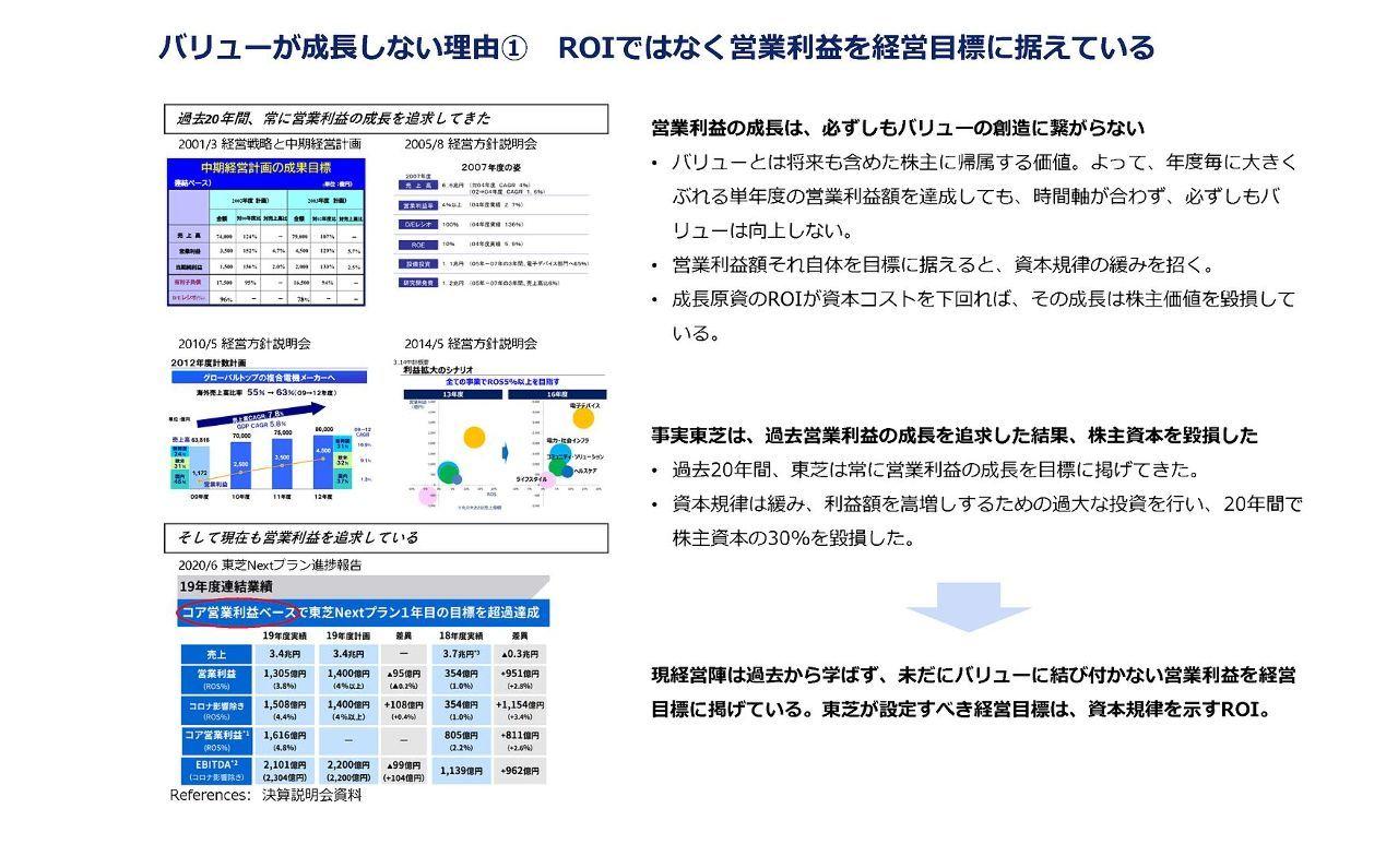 6502 - (株)東芝  モノ言う株主だろうか?