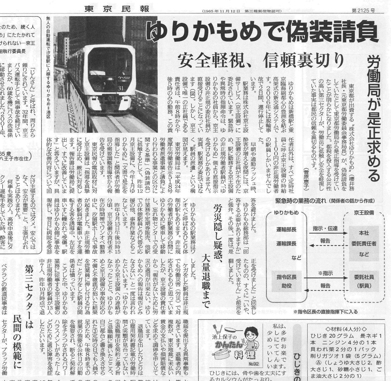 9008 - 京王電鉄(株) 子会社は騒がれてます・・・