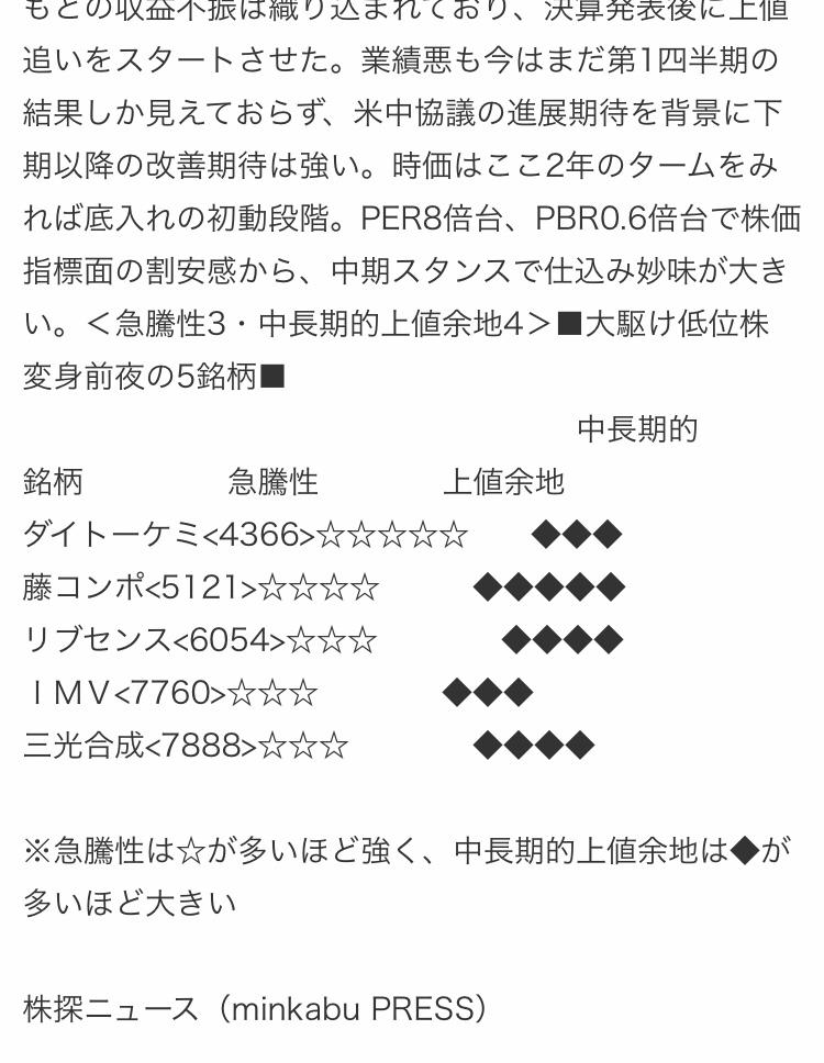 5121 - 藤倉コンポジット(株) これ思い出そうぜー握力試されてるよ。今耐え時。ダイトーケミックスも一足先に上げましたね〜次はここ!