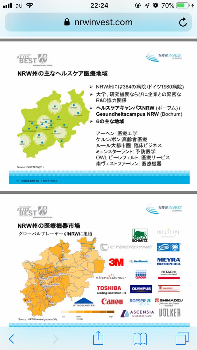 4596 - 窪田製薬ホールディングス(株)  ミュンスターは、ただの旅行ではない模様だよ。  [NRW州の主要産業] バイオテクノロジー