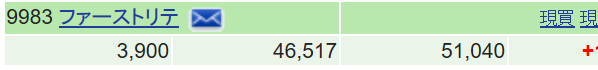 9983 - (株)ファーストリテイリング 握力が・・・ 決戦の7月までもたない?!