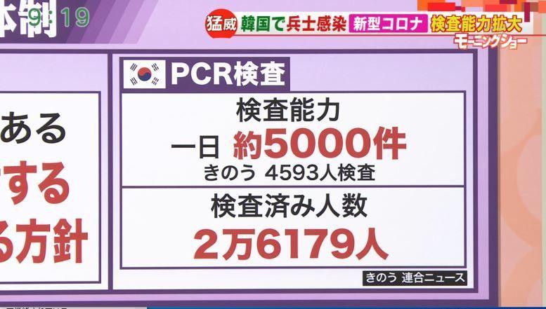 3604 - 川本産業(株) 韓国のPCR検査能力・検査済み人数は、日本の○倍  感染者が多いはずだ  日本はちゃんと検査していな