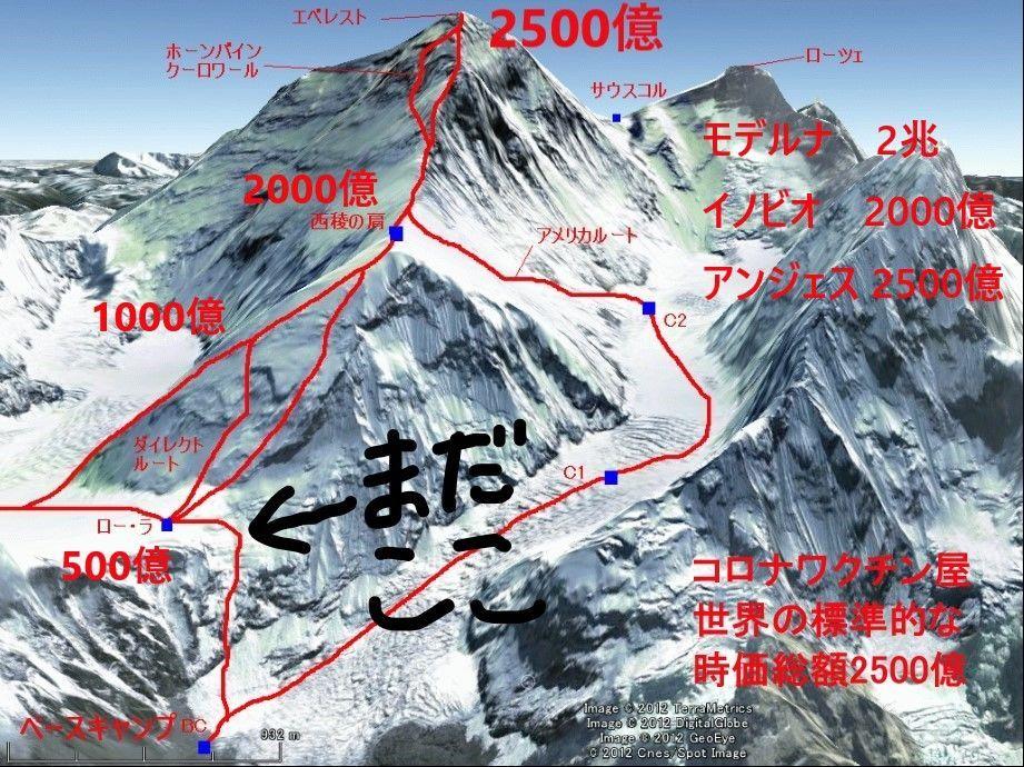 2372 - (株)アイロムグループ さてブリーフィングを始めるか  アイロムサクセス登山Attack隊の現在位置を確認しておくかのぉ~