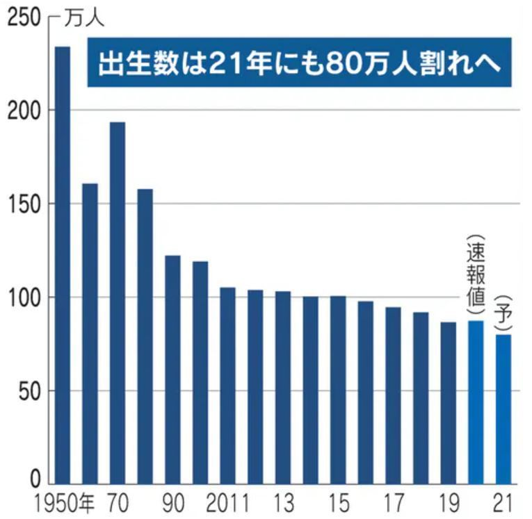 7956 - ピジョン(株) 少子化、コロナで加速 NIKKEI