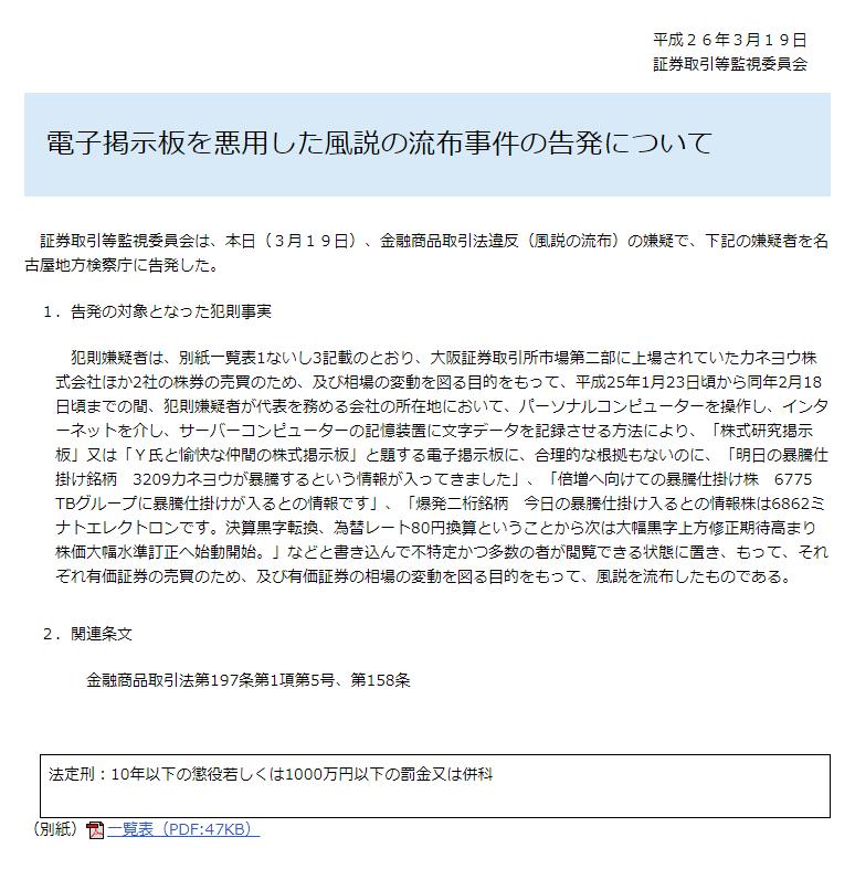 2695 - くら寿司(株) 俺はめんどくさいからやらないけど、この「株の狩人」っていうアカウント、証券取引法監視委員会に相談して