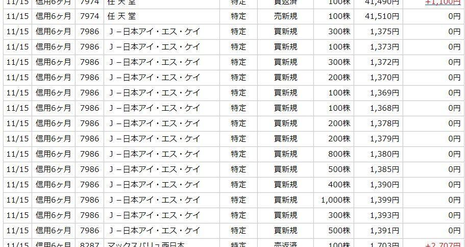 7986 - 日本アイ・エス・ケイ(株) ぼくが大口みたいな感じになっちゃいましたかね。某狼さんから先週のセミナーで推奨されたので買い集めまし