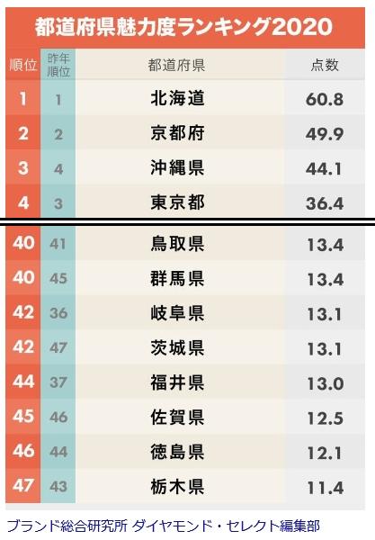 7167 - (株)めぶきフィナンシャルグループ ゴメンねゴメンね~(U字工事 風)