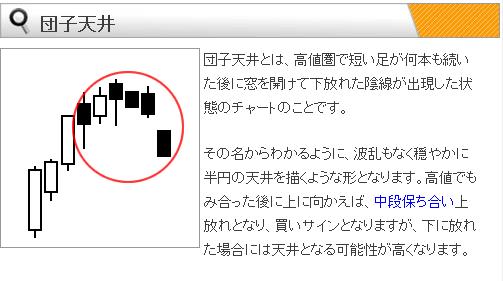 6143 - (株)ソディック 団子天井