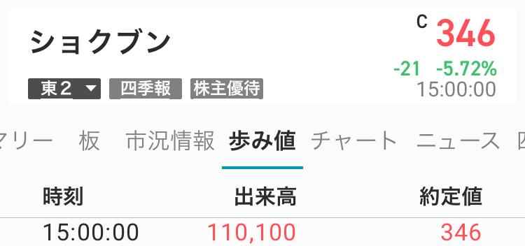 9969 - (株)ショクブン 🦍🦍ウホウホ