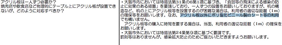 7940 - ウェーブロックホールディングス(株) 大阪府も推奨してるんだが。