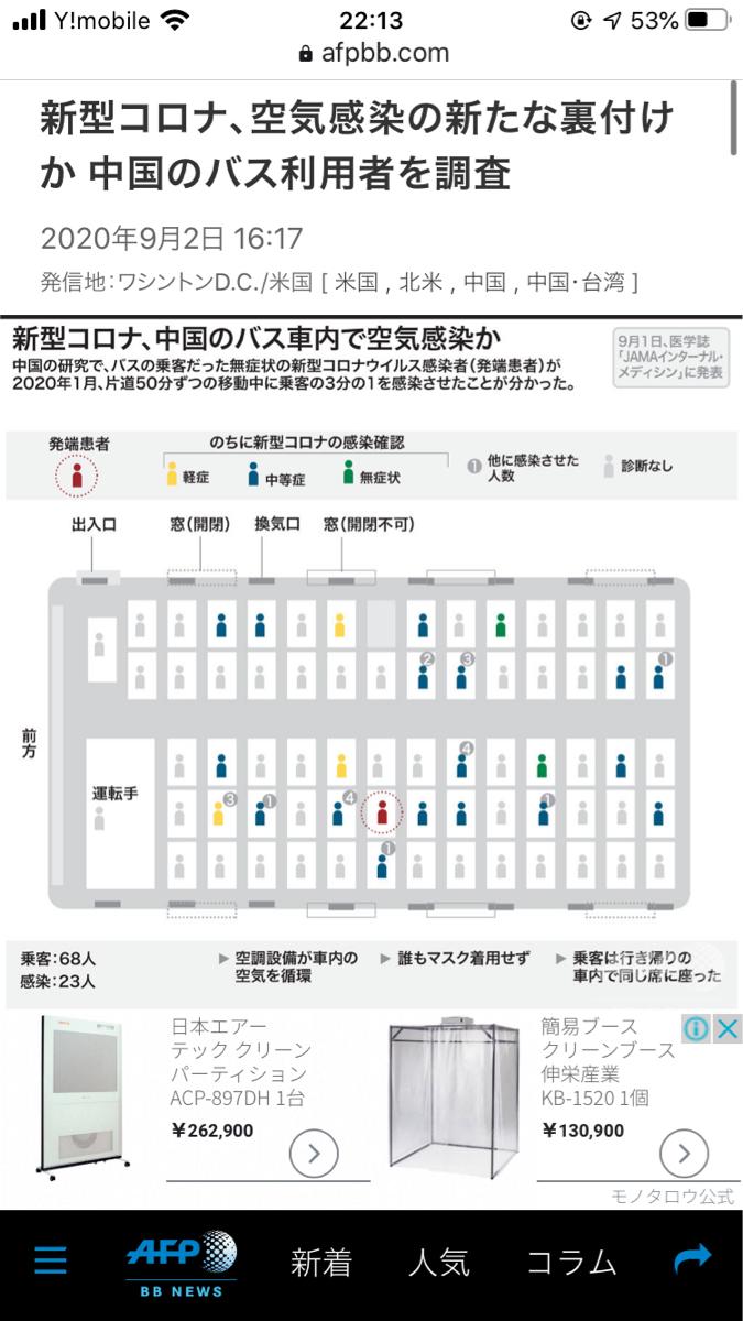 6291 - 日本エアーテック(株) これ、特に貼られてなかったので貼っておきますね💡2日前の記事ですが。  まぁ、こちらにいらっしゃるみ