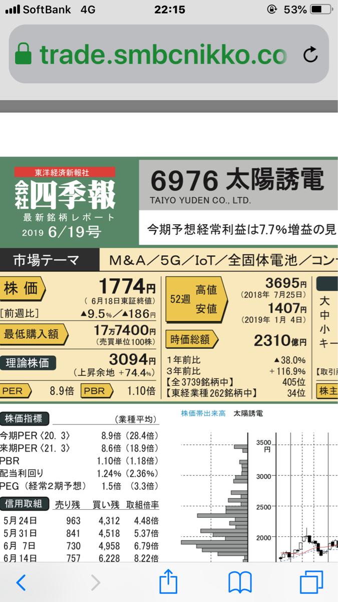 6976 - 太陽誘電(株) 会社四季報最新レポート  理論株価   ↓
