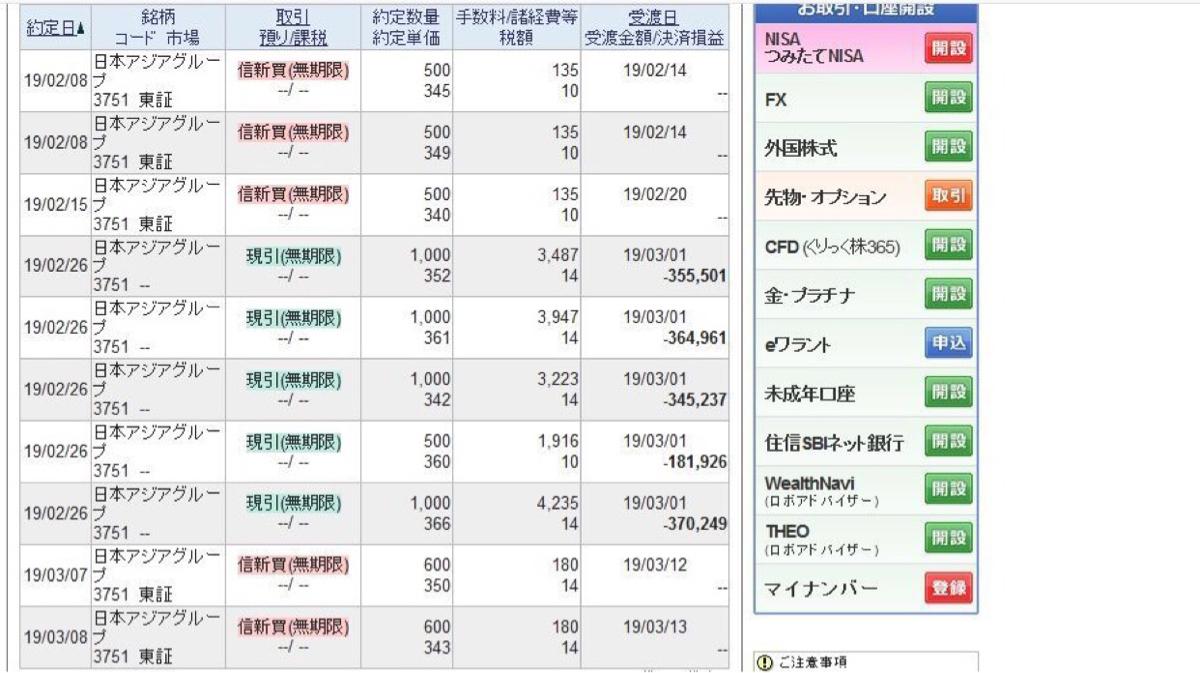 3751 - 日本アジアグループ(株) これが真実