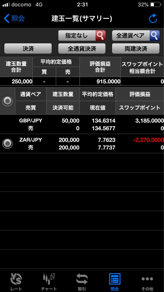 zarjpy - 南アフリカ ランド / 日本 円 下げるための上げに見えるなぁ〜 ちび〜とだけ売ってみっかな。😉