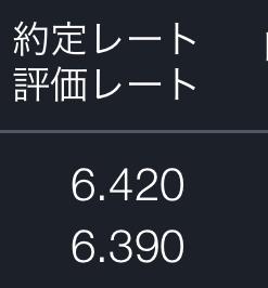 zarjpy - 南アフリカ ランド / 日本 円 お出かけして、今見たら指値注文の6.42ショートささってたわー  普通に考えてあげる相場ではあるけど