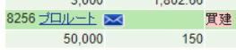 8256 - (株)プロルート丸光 10万株のうち半分は400円台で利確しましたが、もう半分は売り時を逃してしまいました。早く上がってほ