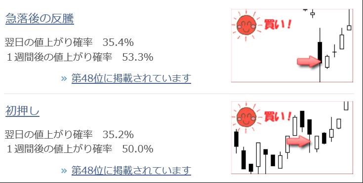 6047 - (株)Gunosy 先物急騰!!