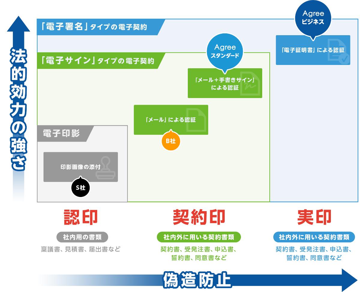 【グッドパッチ】[7351]株価/株式 日経会社 ...
