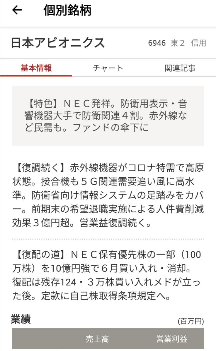6946 - 日本アビオニクス(株) 四季報情報