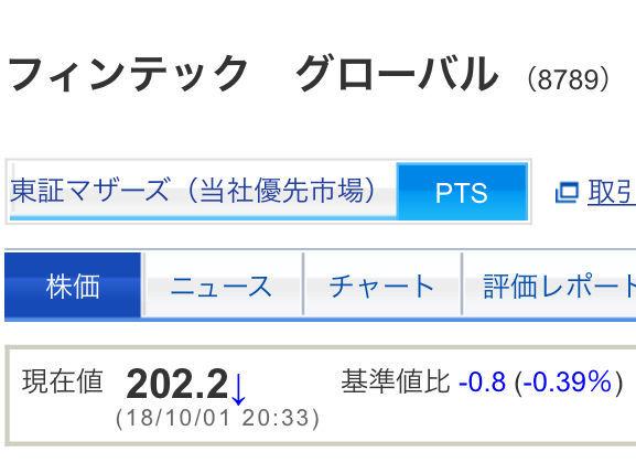 8789 - フィンテック グローバル(株) Kabureki Now  PTS下落していますなぁ