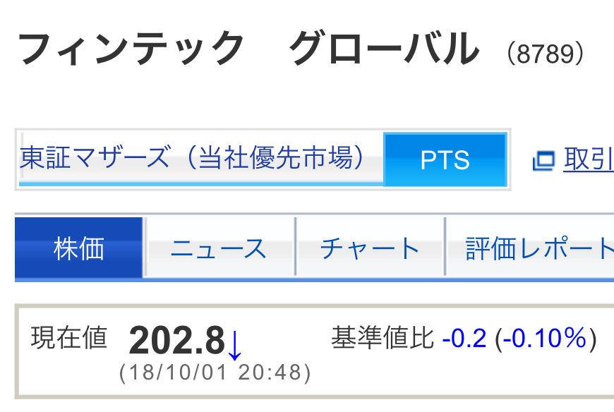 8789 - フィンテック グローバル(株) Kabureki Now  PTS下落